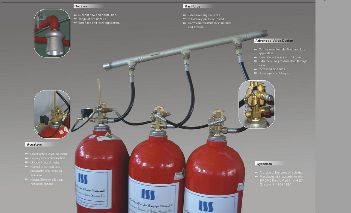 Gas Suppression Systems International Security And Safety Systems Co